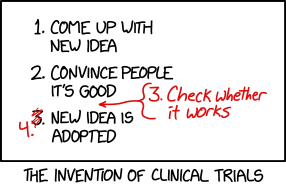 XKCD 'Clinical Trials'