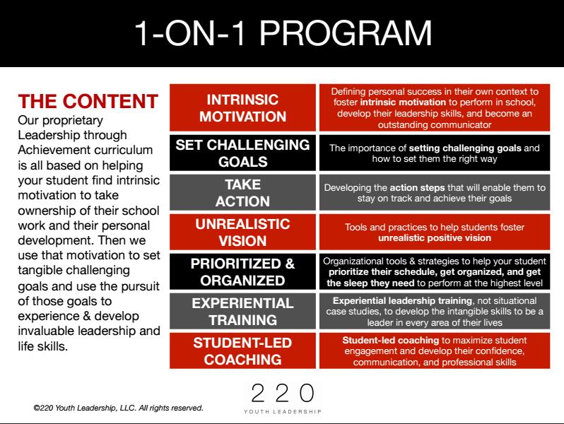 DOWNLOAD 1-ON-1 PROGRAM INFORMATION GUIDE