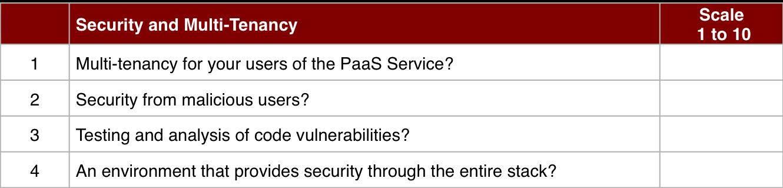 SecurityAndMultitenancy