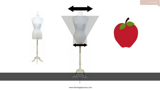 Body Shapes the Apple
