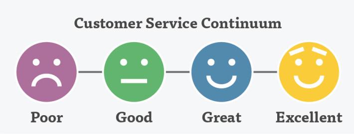 feedback smiley meter