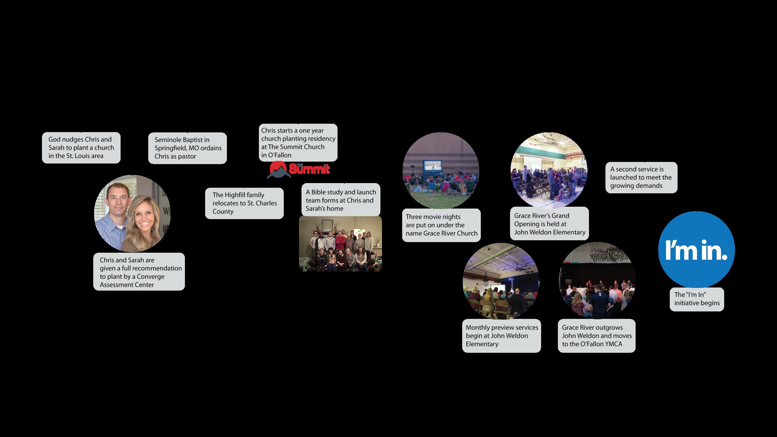Timeline-01.png