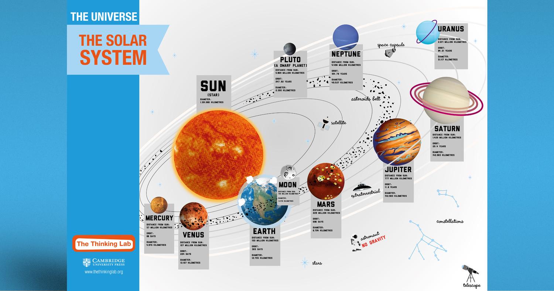 solarsystem_thethinkinglab1.jpg
