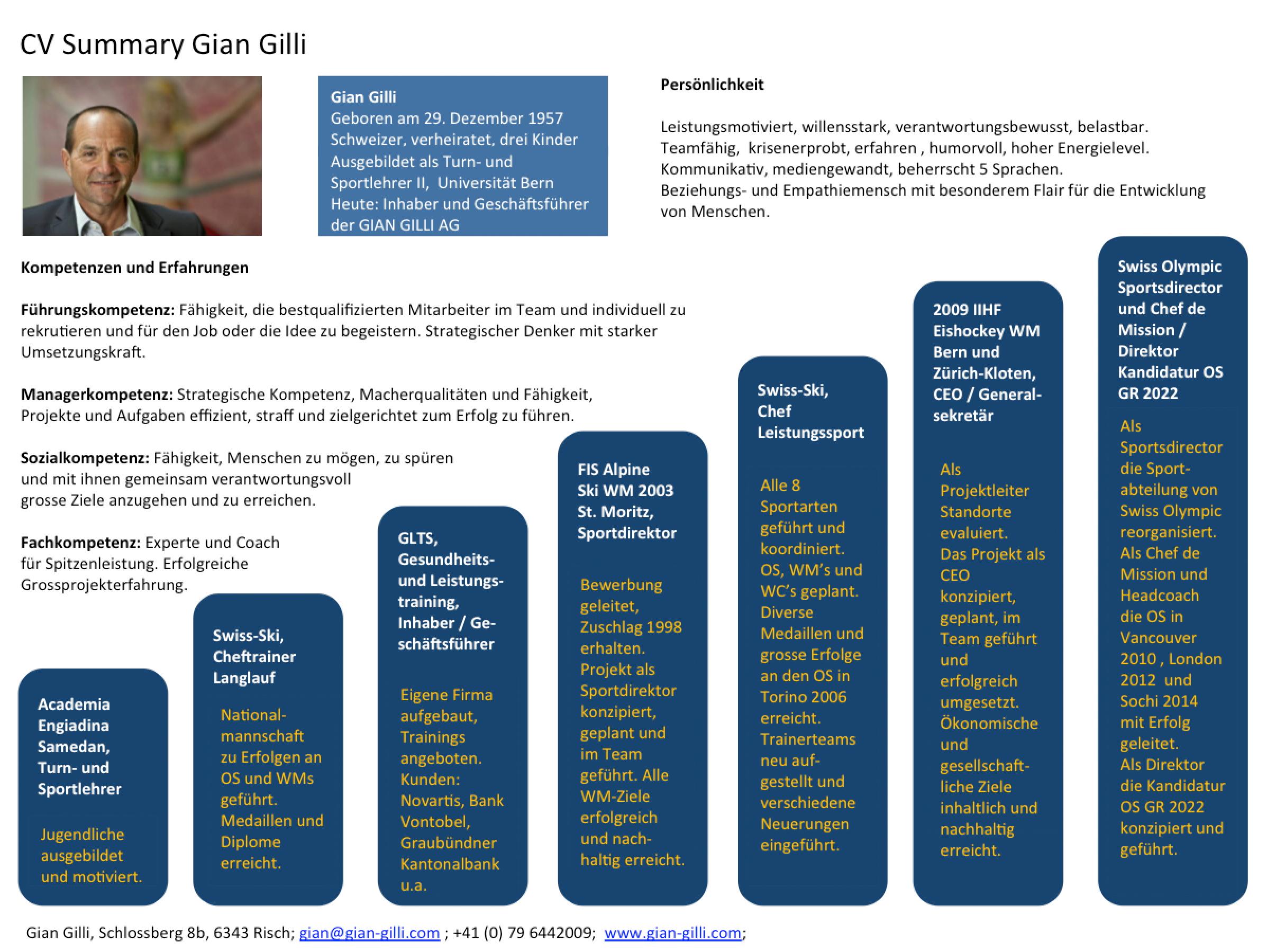 CV_Gian_Gilli.png