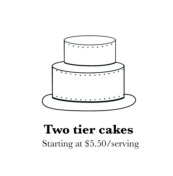 cakes_sizes_Feb25-08.png