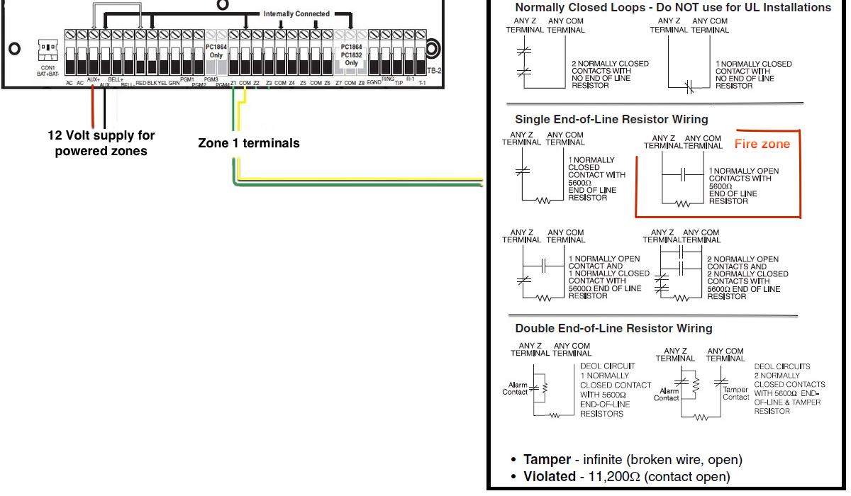 dsc pc1864 wiring diagram  austin healey fuel gauge wiring