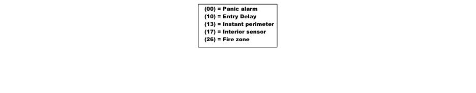 Concord Resources  U2014 Super Security Tech