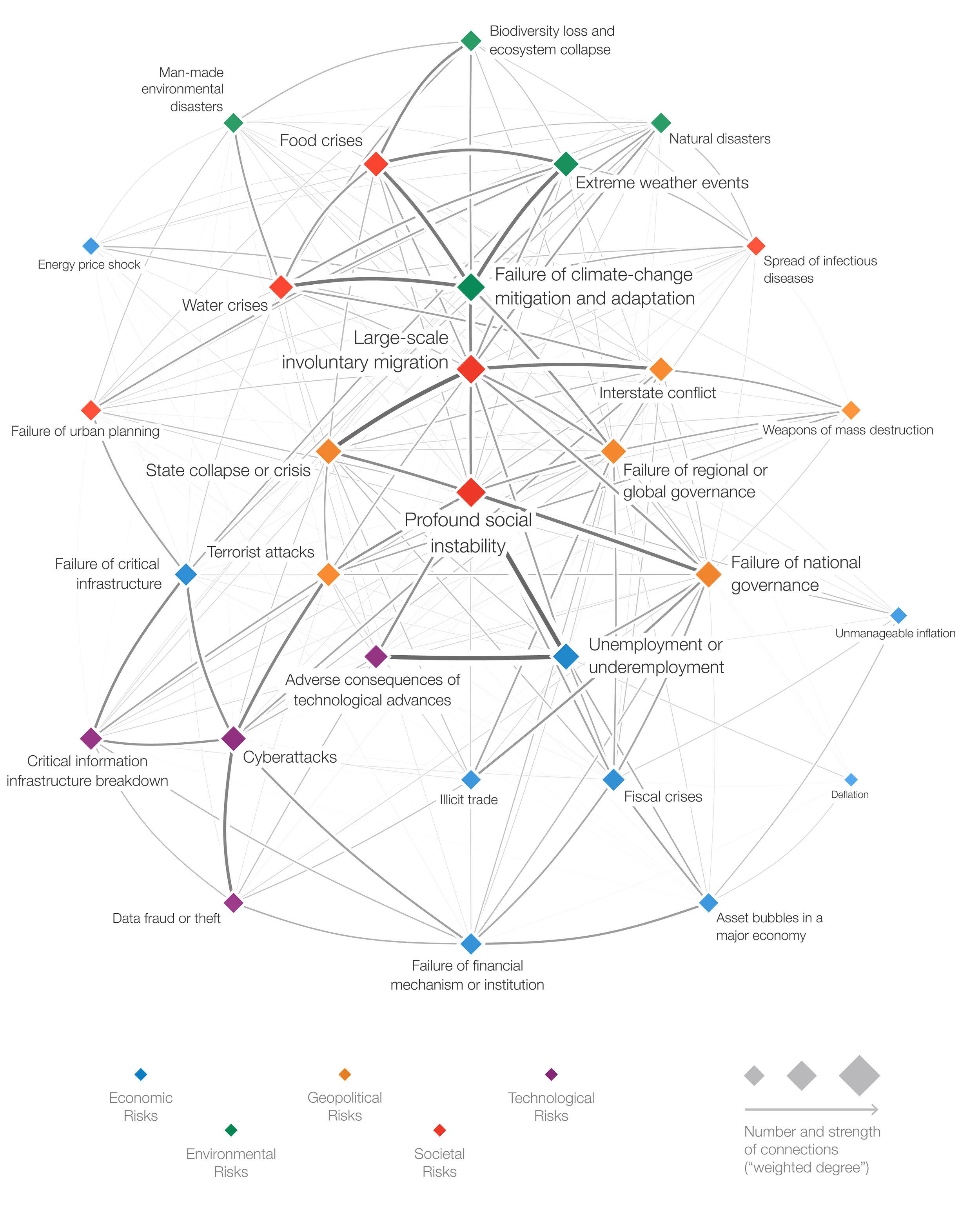 GRR-2018-Risk-Interconnection-Map-.jpg
