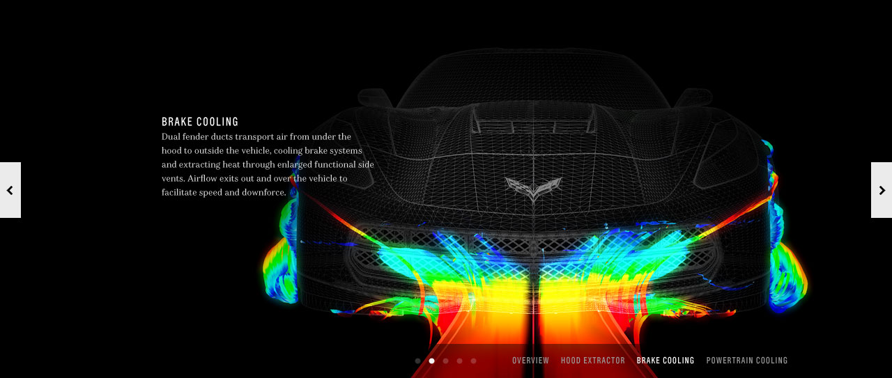 Exterior brake cooling wireframe image showing airflow with bright colors.