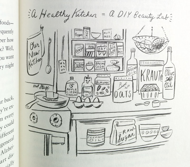 healthykitchen_skincleanse_libbyvanderploeg