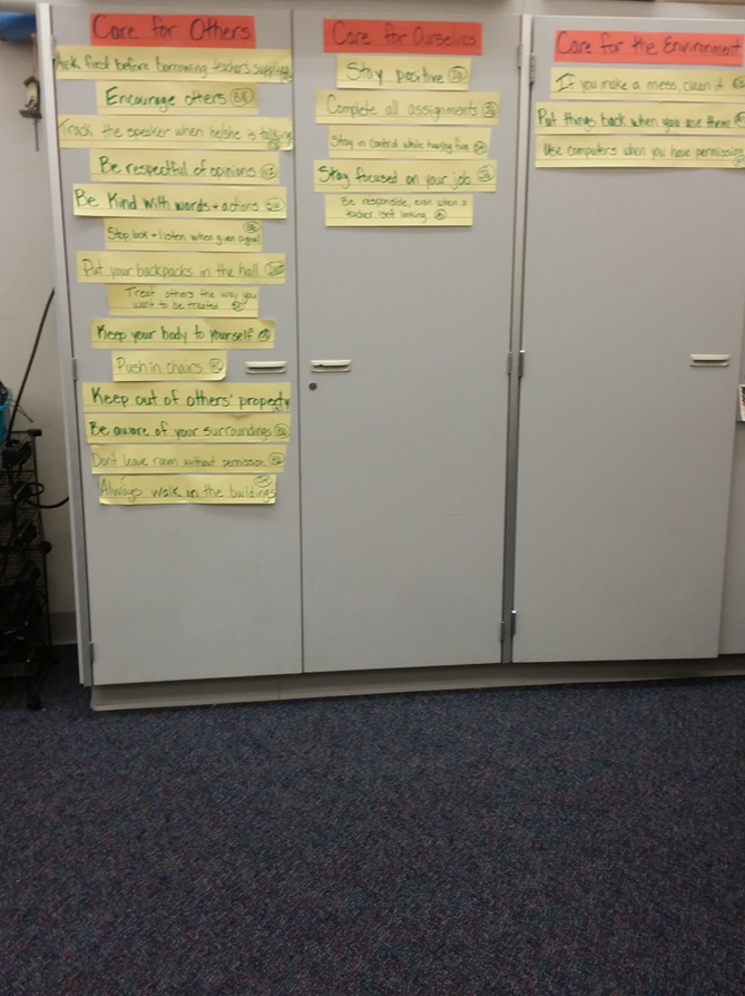 Class norms that the class helps create (orange are the 3 rules we live by and yellow are some of examples that they came up with)