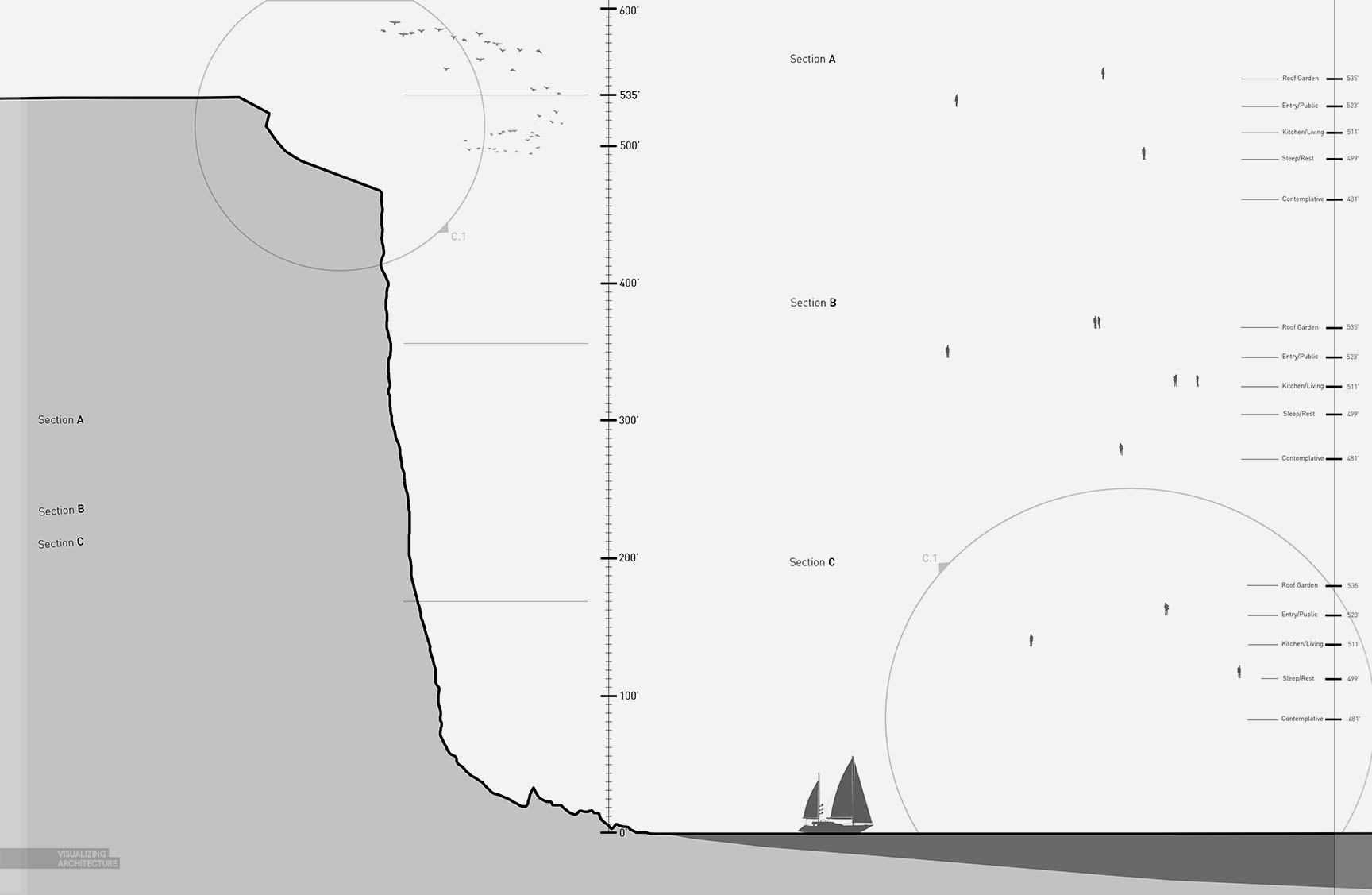cliff_retreat_Sections_10_annotation_alexhogrefe.jpg