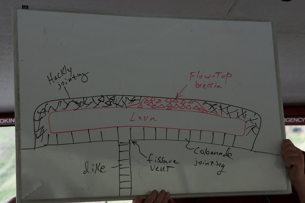 diagram lava flow.jpg