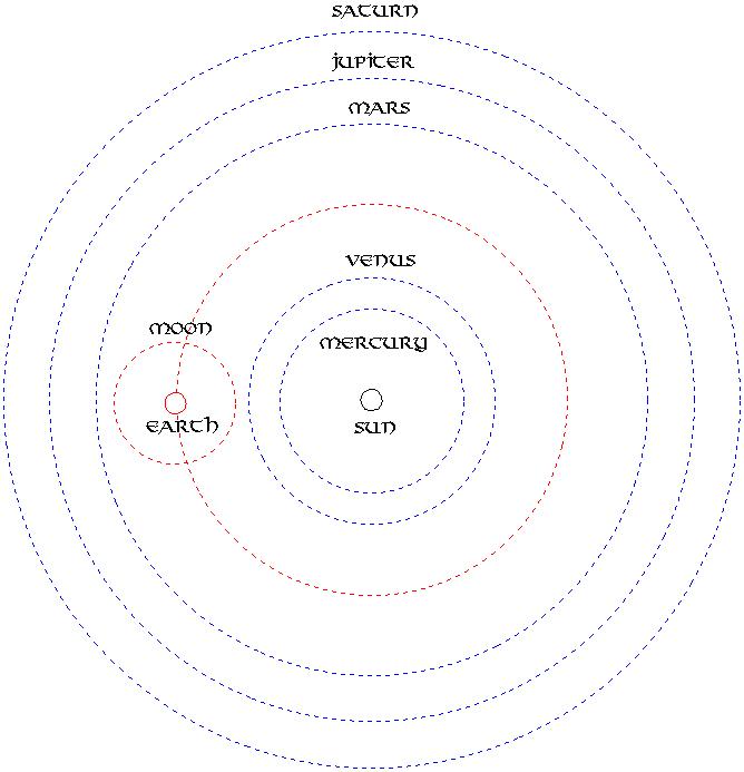 Copernicus-universe.jpg