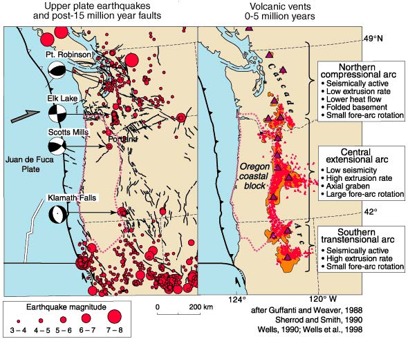 "Crustal earthquakes vs. volcanism in the Pacific NW. From USGS web page ""Tectonic plate motions, crustal blocks, and shallow earthquakes in Cascadia,"" see link below article."