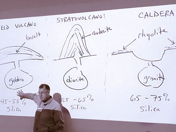Zentner explains the connection between magma silica content and style of volcano.