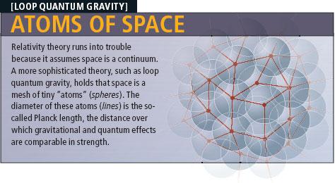 atoms of space.jpg