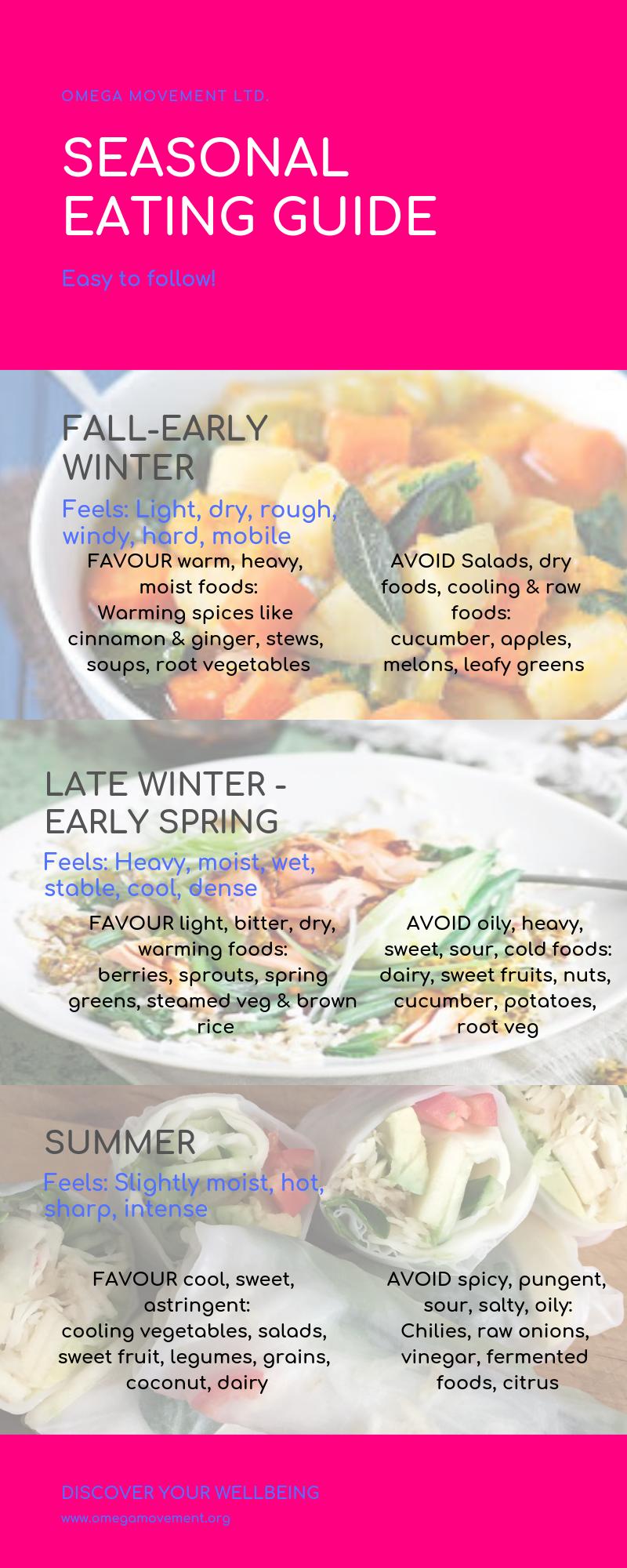 Megs seasonal eating guide.png