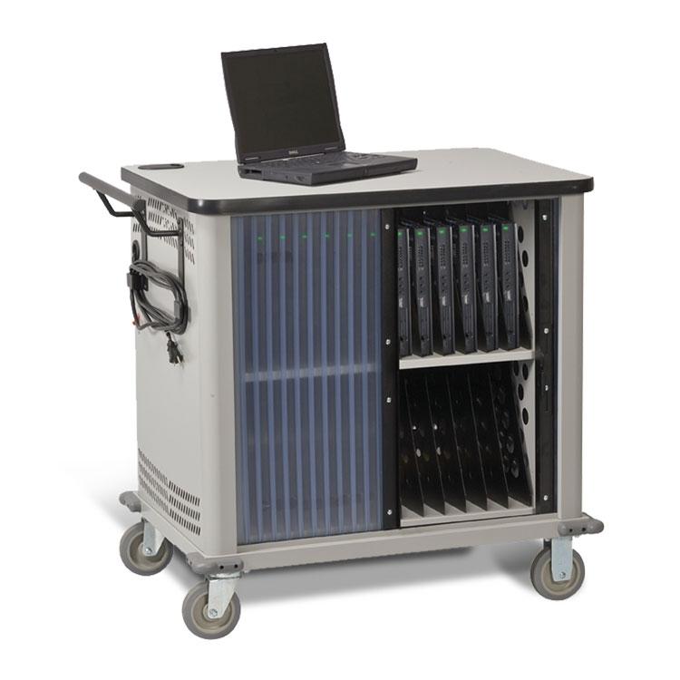 Computer Security Cart
