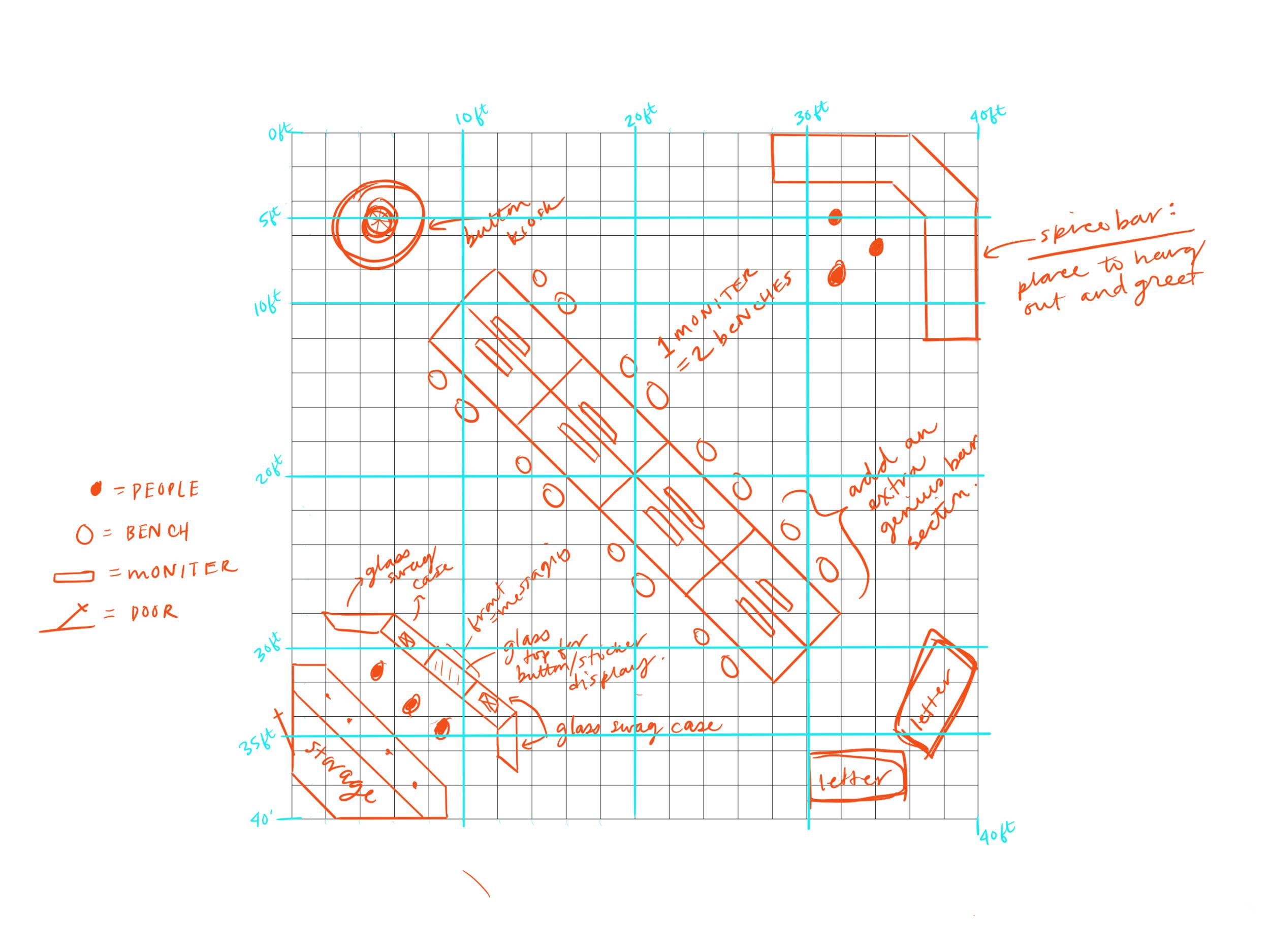 grid_HubMap.png
