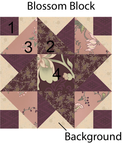 Conservatory Quilt Blossom Block Fabric Guide