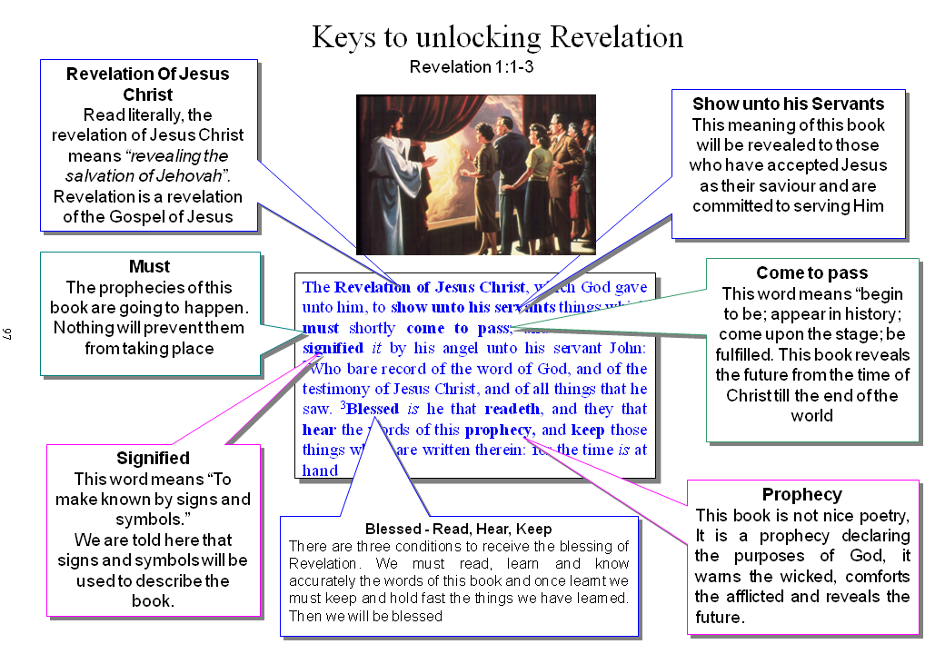 02 Keys to Unlocking Revelation.png