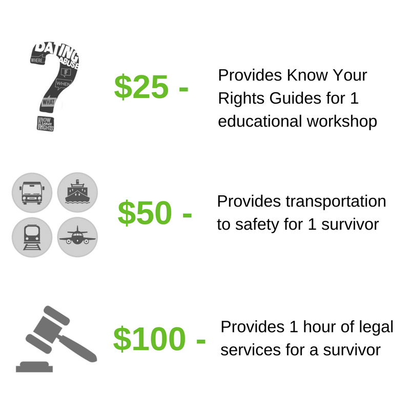 $25 - Provides Know Your Rights Guides for 1 educational workshop $50 - Provides transportation to safety for 1 survivor $100 - Provides 1 hour of legal services for a survivor $250 - Provides 1 month of supportive c.png