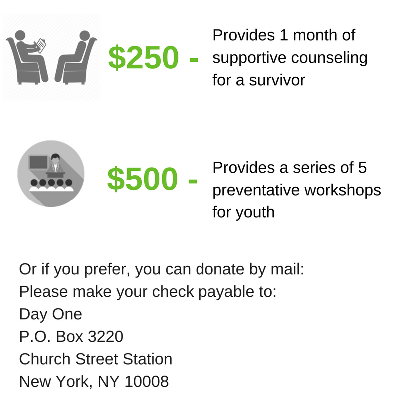 $25 - Provides Know Your Rights Guides for 1 educational workshop $50 - Provides transportation to safety for 1 survivor $100 - Provides 1 hour of legal services for a survivor $250 - Provides 1 month of supportiv (3).png