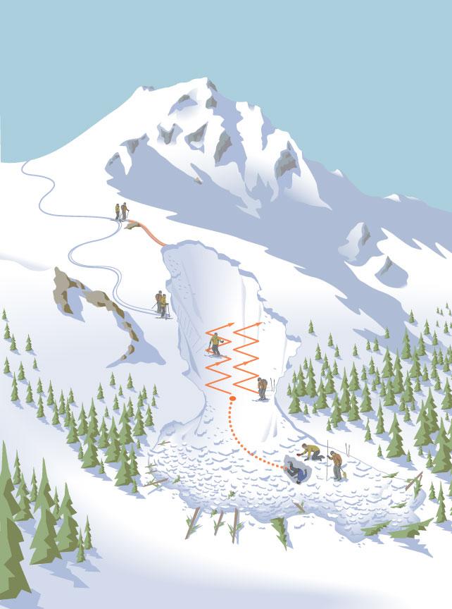 Skiing Magazine - Know the Snow