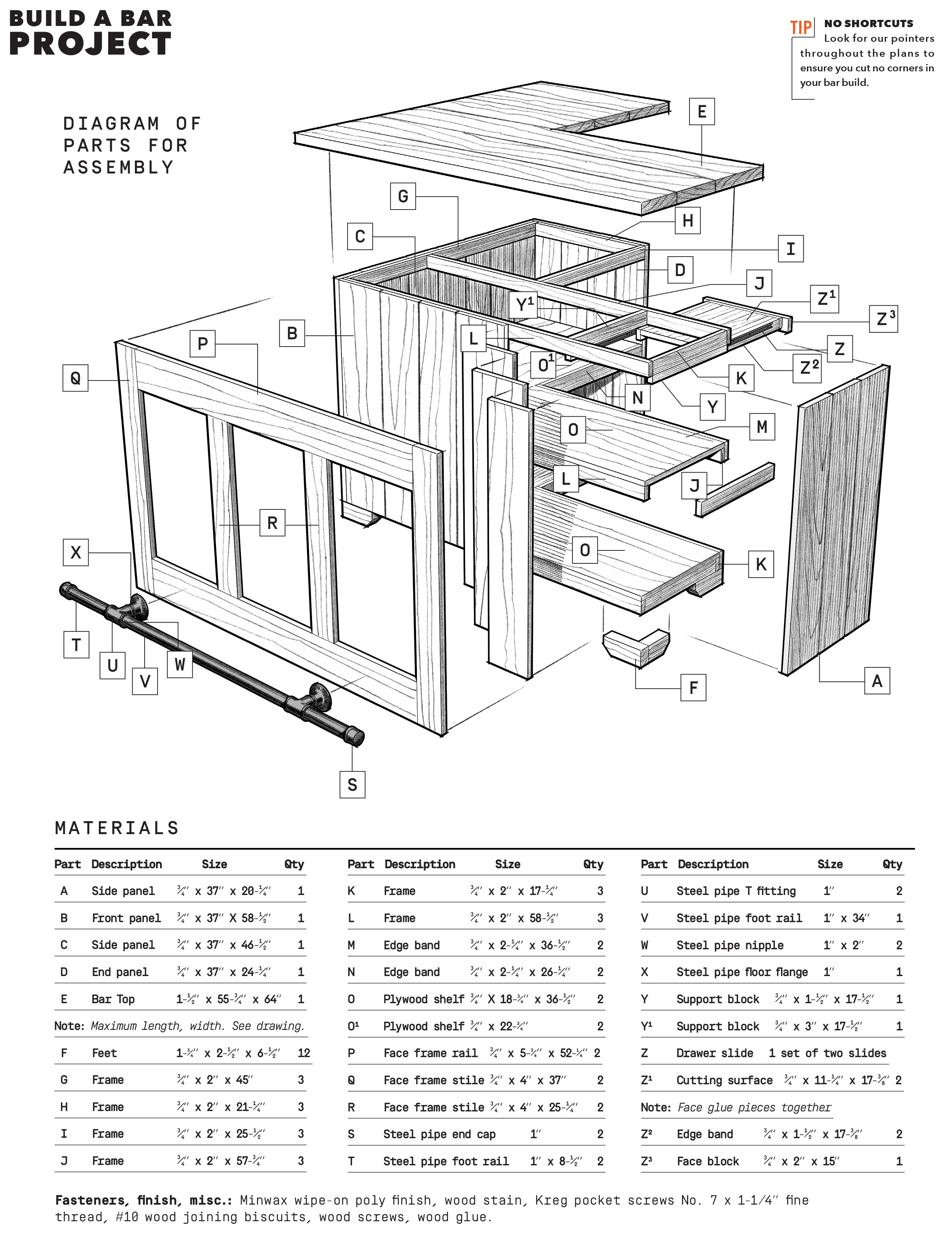 Key - Materials List