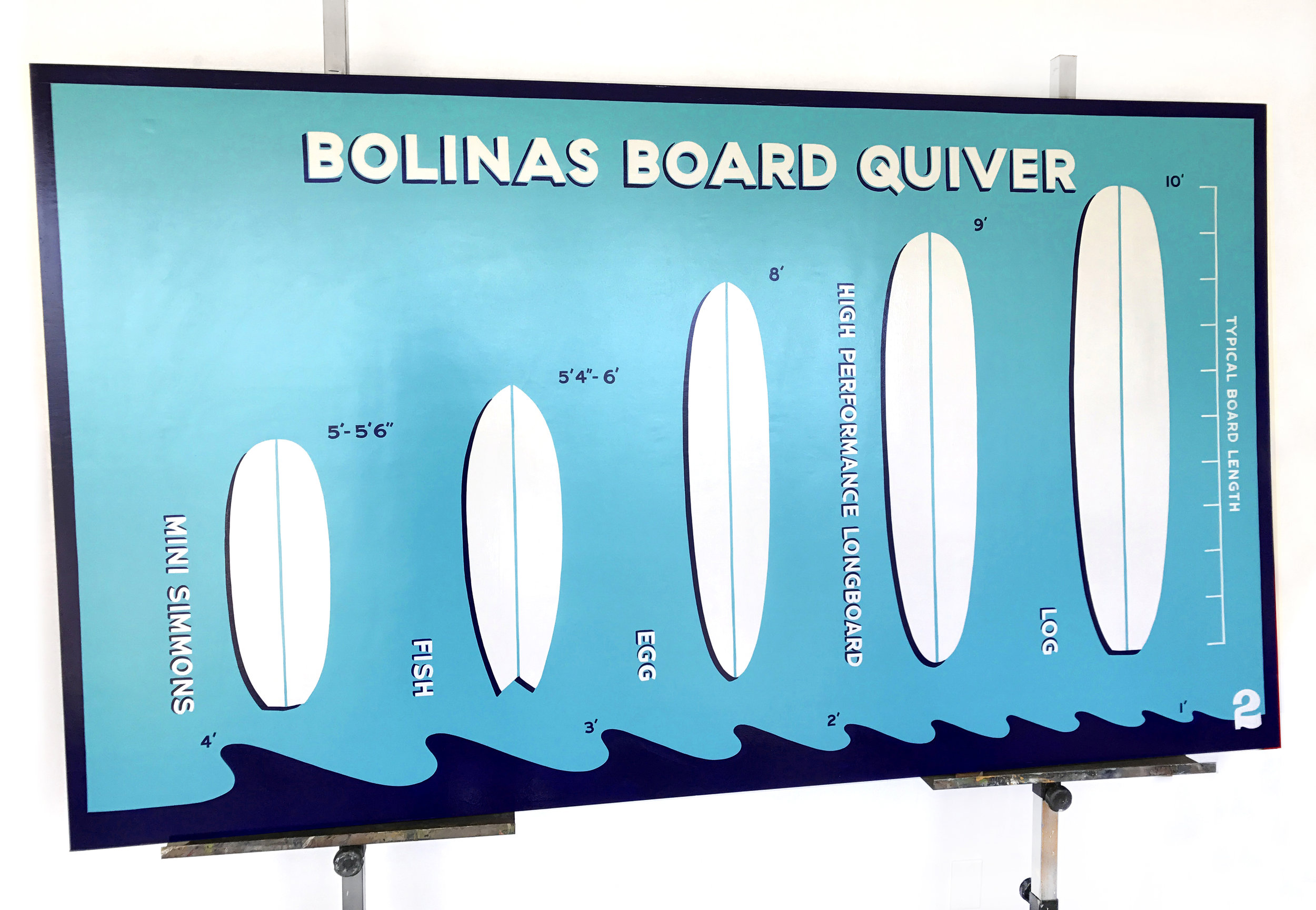 Bolinas_boards_edit.jpg