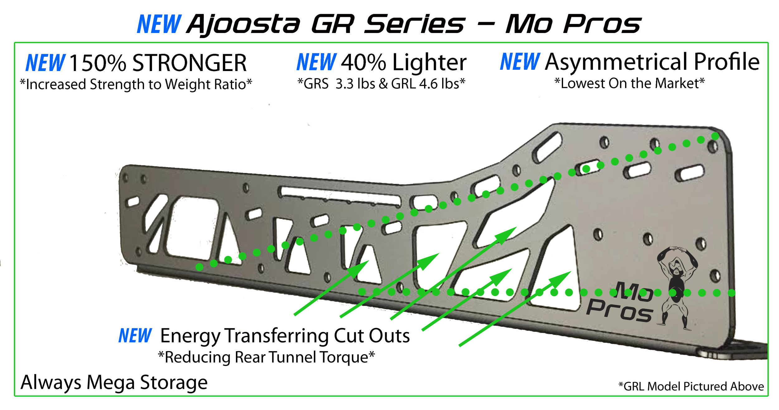 AJ GR Series Energy Transfer.jpg