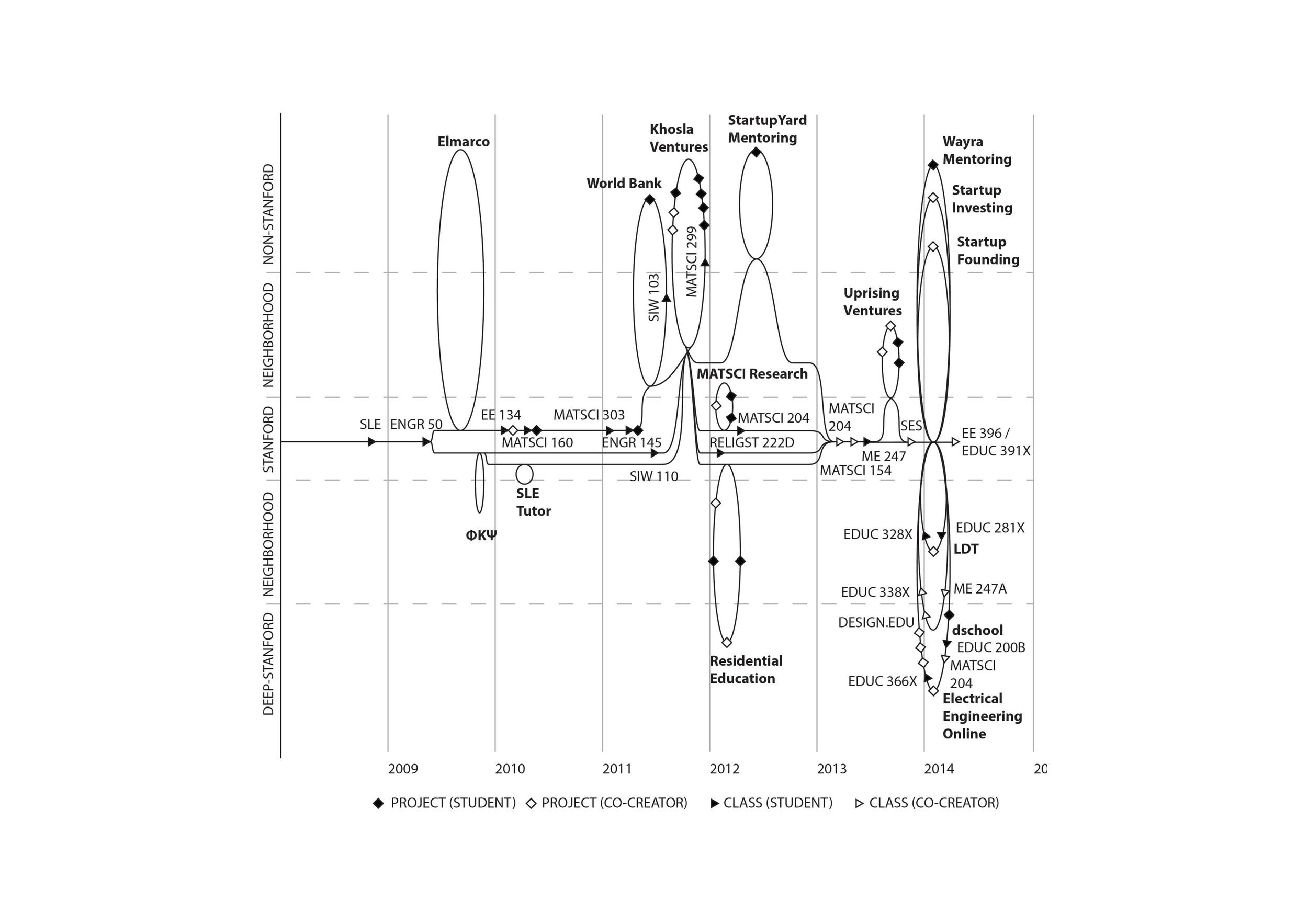 @Stanford - Loops and Spirals (1)-page-002.jpg