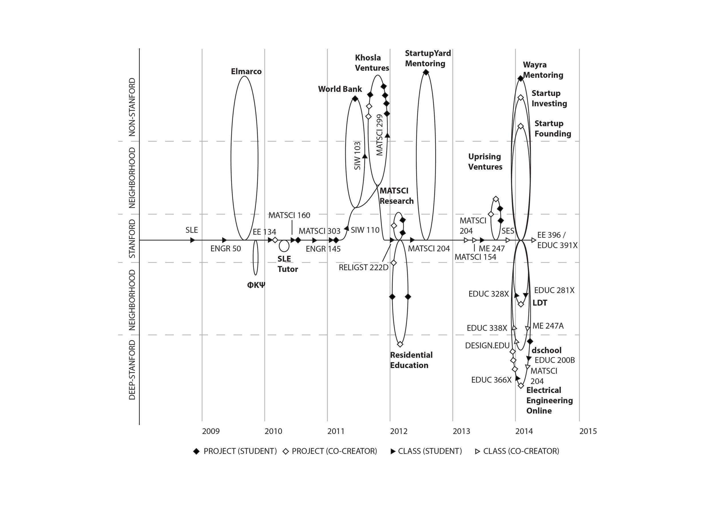 @Stanford - Loops and Spirals (1)-page-001.jpg