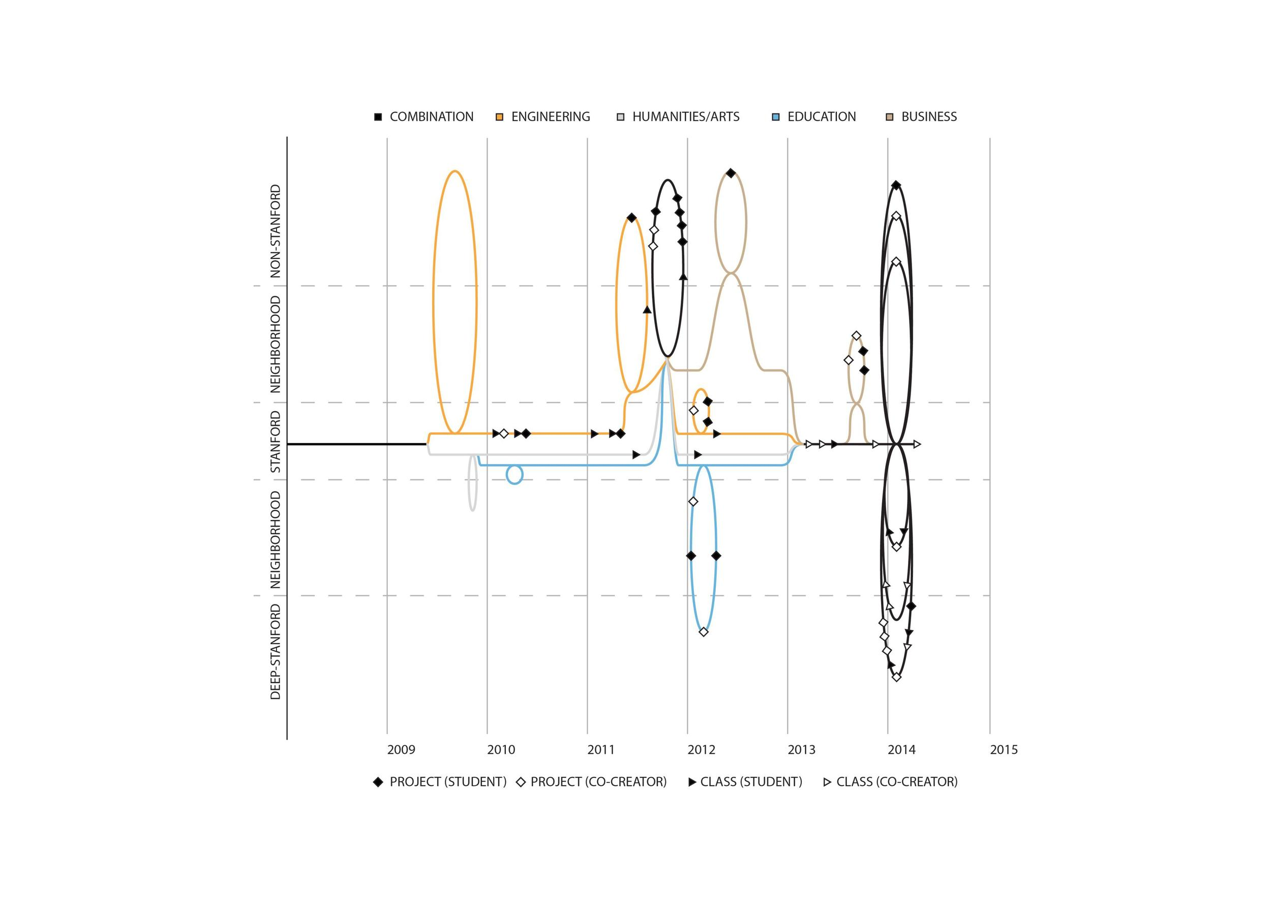 @Stanford - Loops and Spirals (1)-page-004.jpg