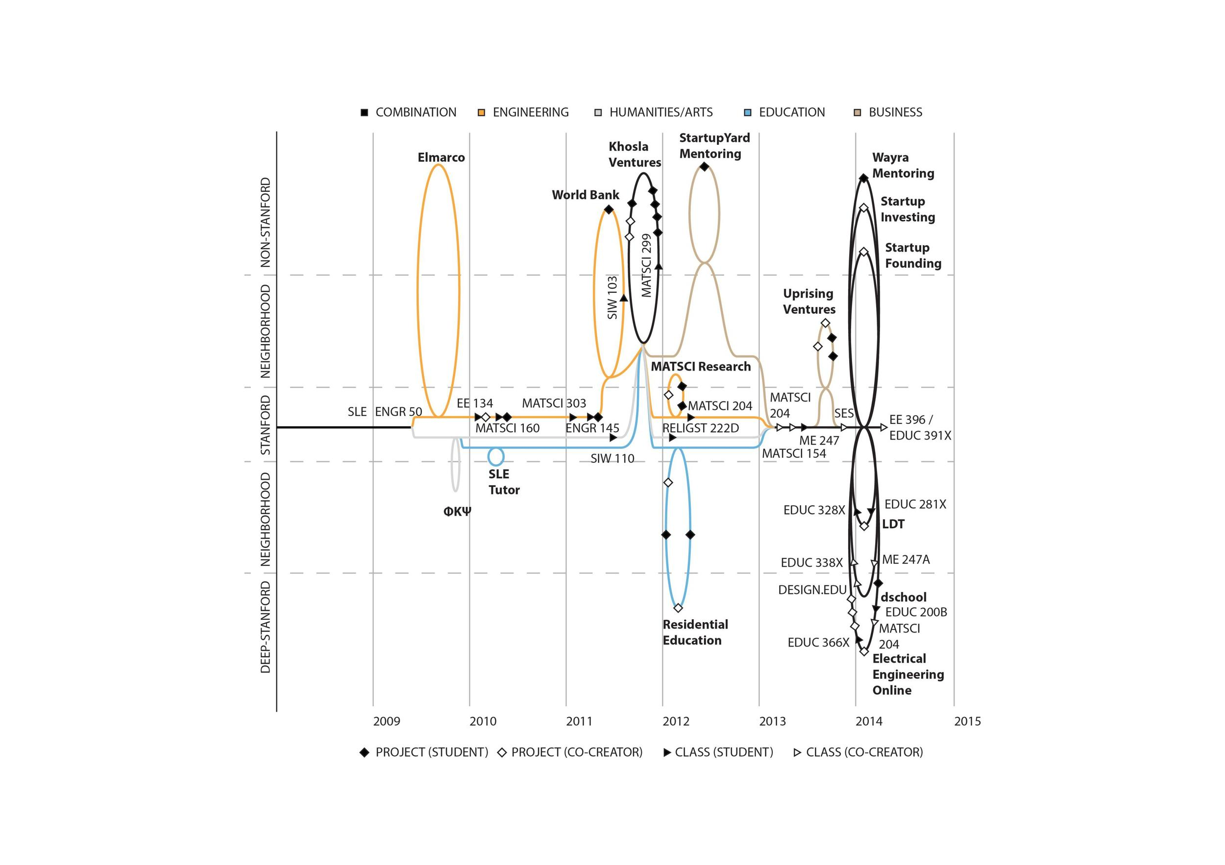 @Stanford - Loops and Spirals (1)-page-003.jpg