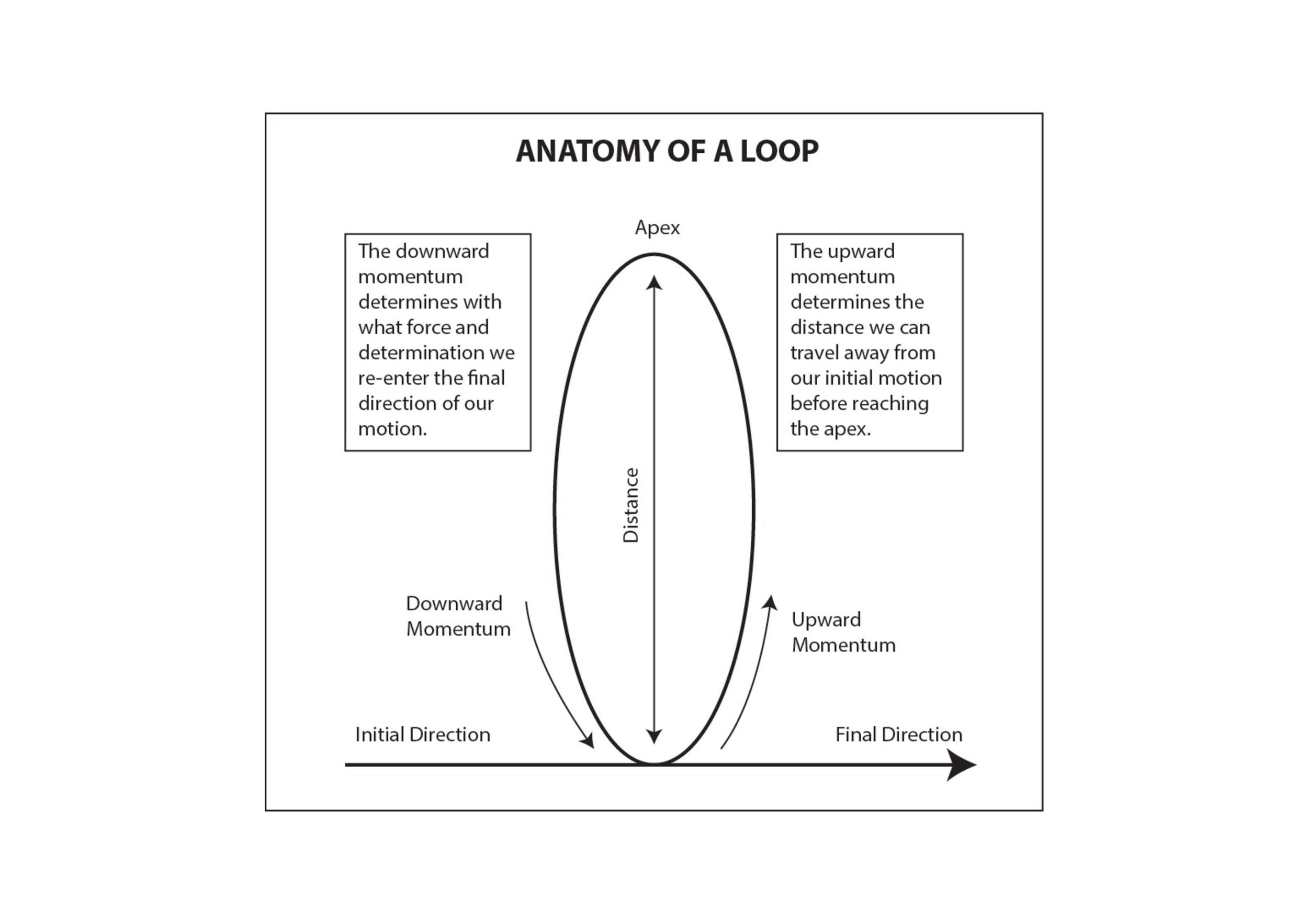 @Stanford - Loops and Spirals (1)-page-006.jpg