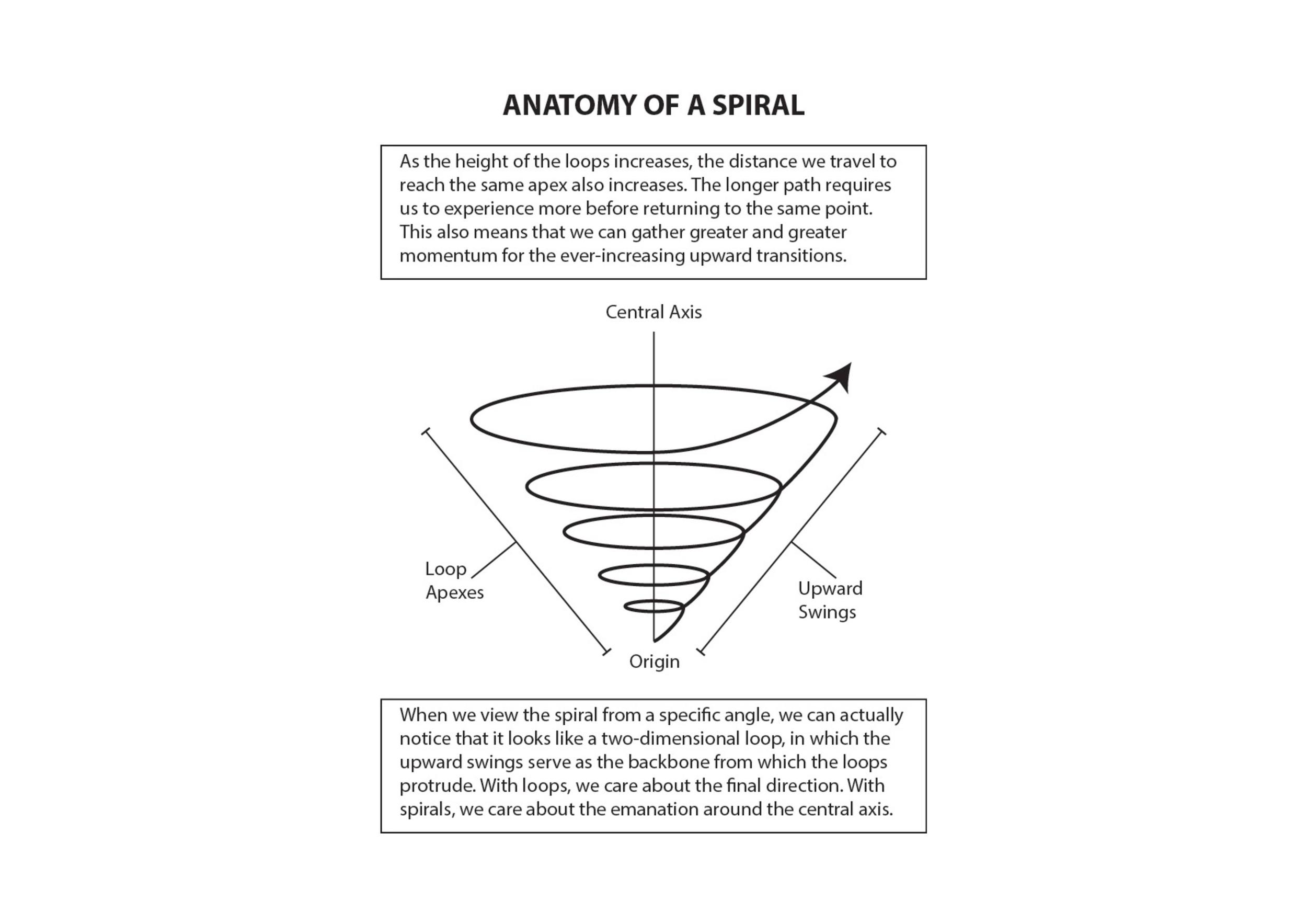 @Stanford - Loops and Spirals (1)-page-009.jpg