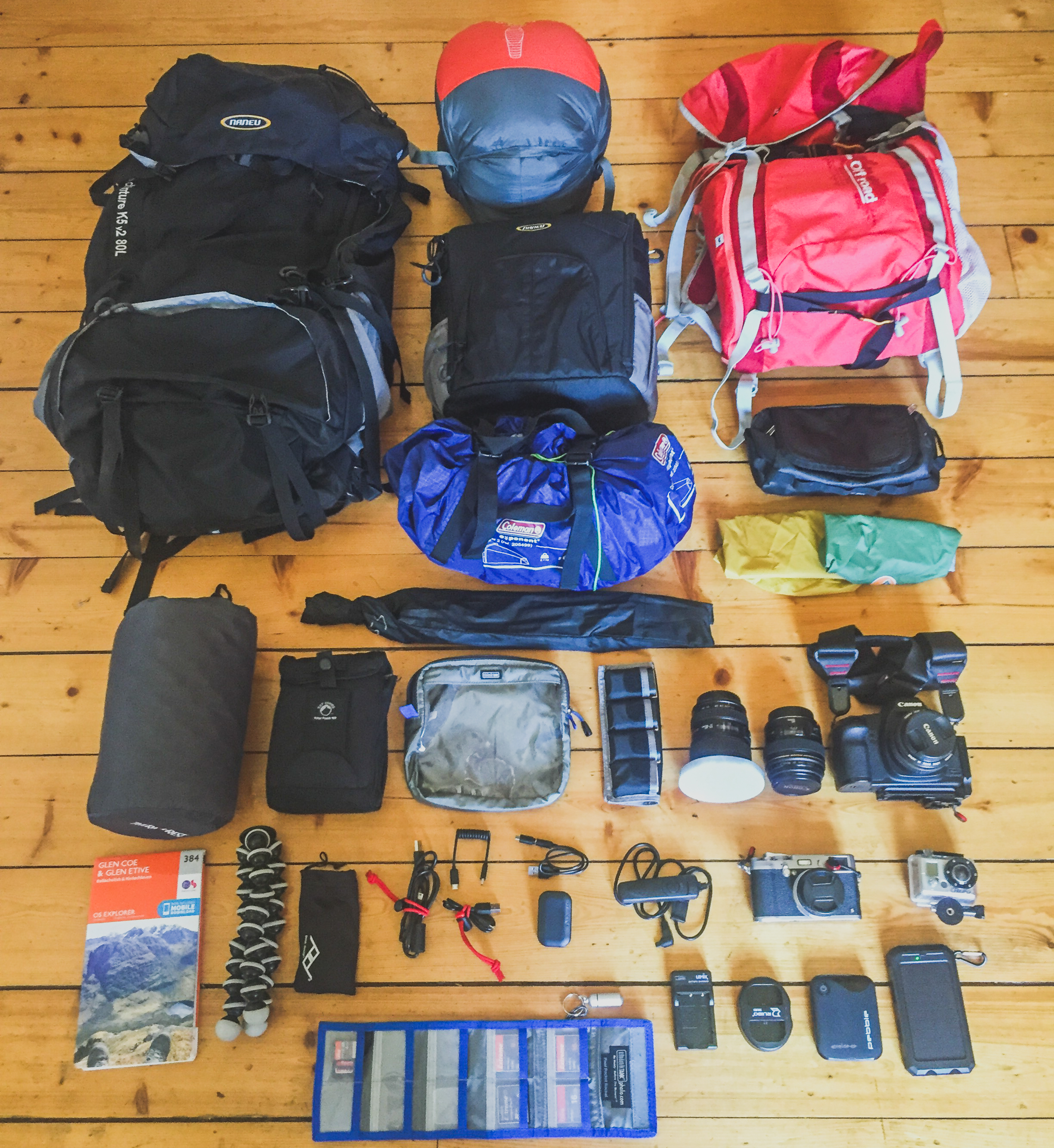 What to take