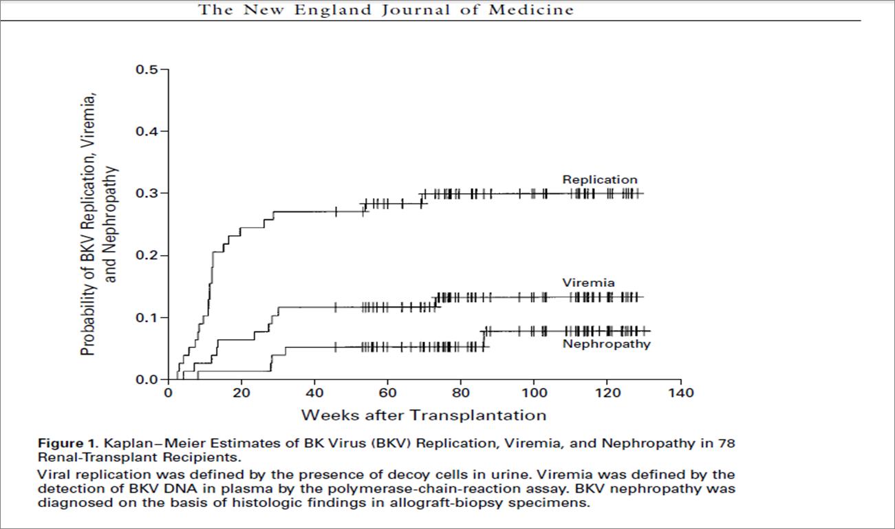 From Hirsch et al NEJM 2002;  DOI: 10.1056/NEJMoa020439