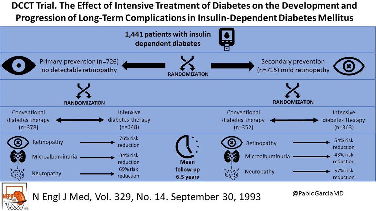 DCCT trial_1993.jpg
