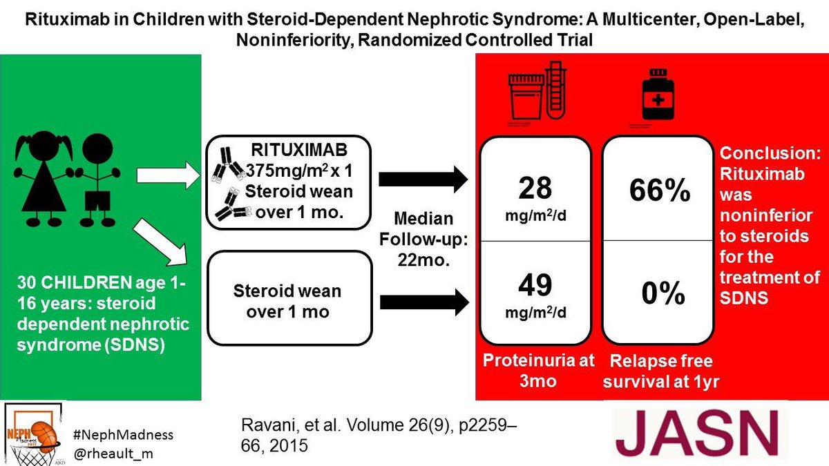 Rituximab in SDNS_2015.jpg