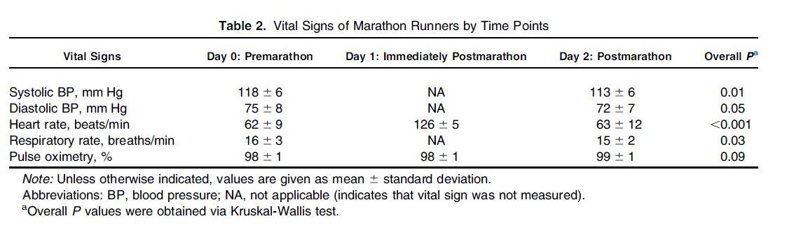 Table 2 from Mansour et al, AJKD 2017
