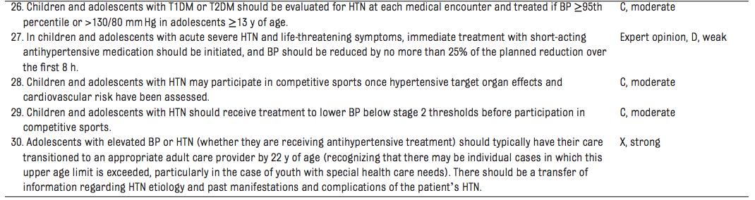 Table 1 from Flynn et al, Pediatrics, 2017