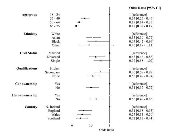 Figure 2 from Wu et al, NDT 2017