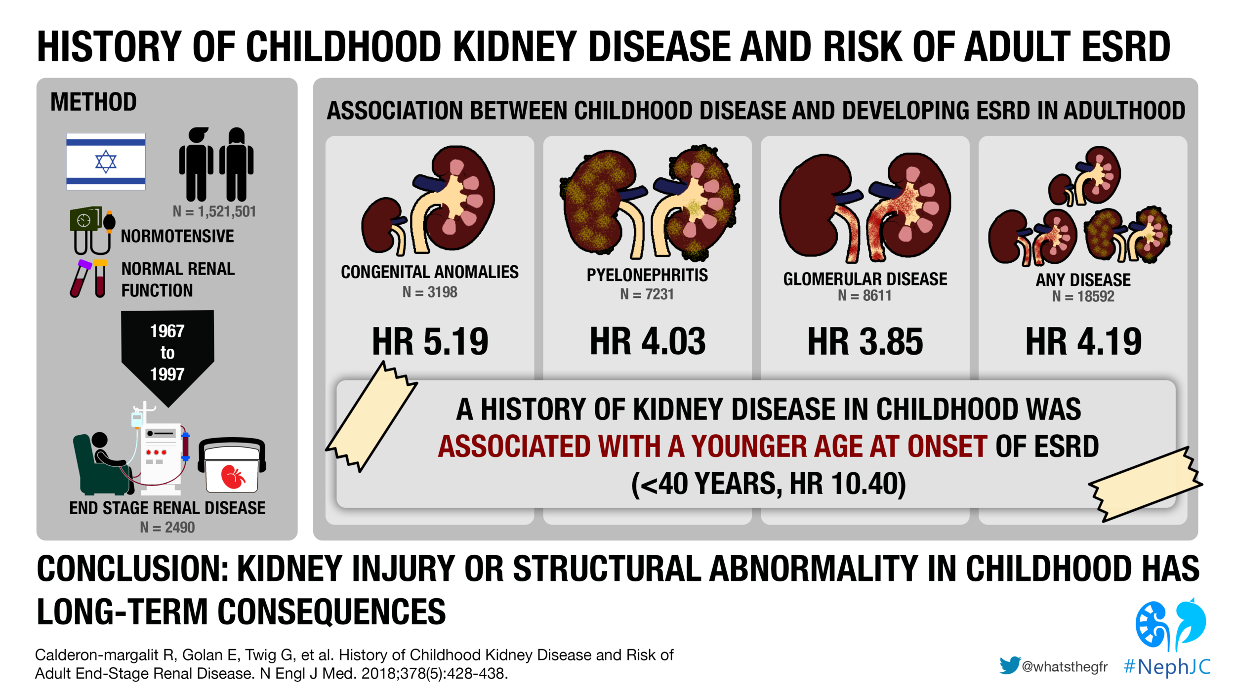 childhood_kidney_disease_va_v3.png