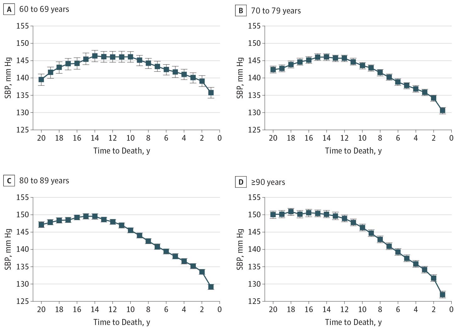 Figure 1 from  Delgado et al, JAMA Int Med 2017