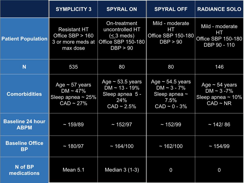 RDN comparison.001.png