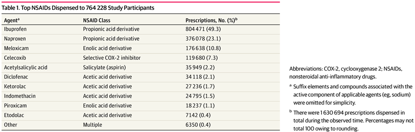 Table 1 from Nelson et al, JAMA Network Open, 2019