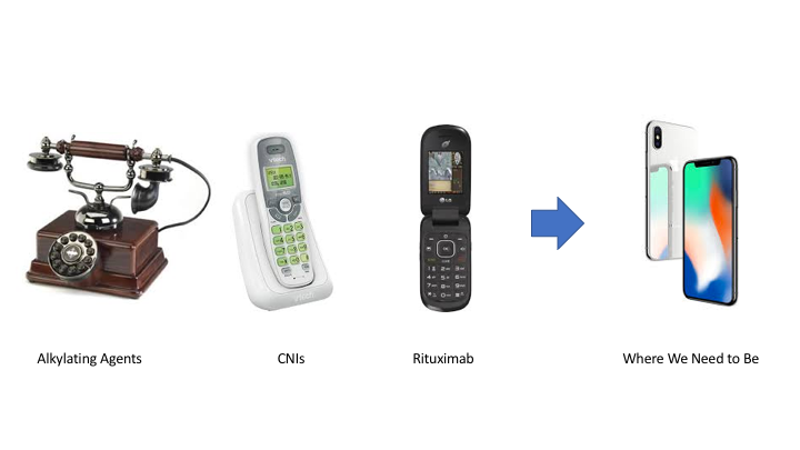 phone analogy (1).png